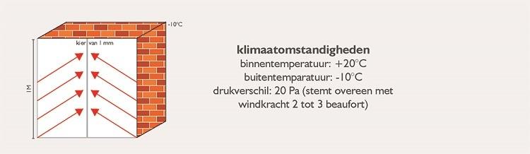 Vilton_Whitepaper_luchtdichtbouwen-klimaatomstandigheden 750px-1